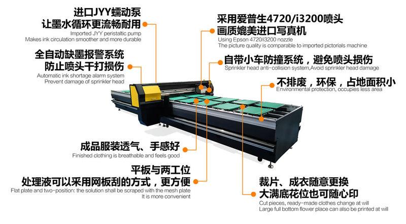 BMX5白墨打印机功能特点