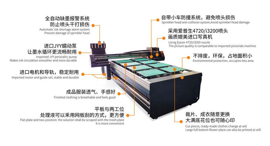 BMX5白墨打印機功能特點